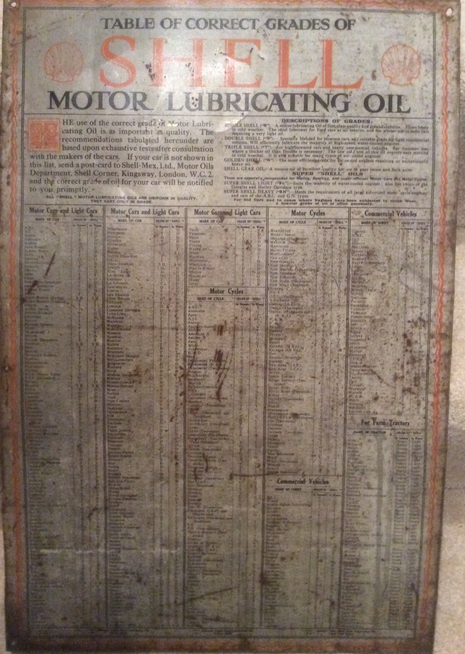 1925 shell table of correct grades of motor lubricating for How to get motor oil out of wood